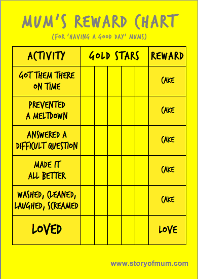 Own Reward Charts Because Mums Deserve Gold Stars Too Here S A I Made Recently To Give Away Based On Whether They Were Having Good