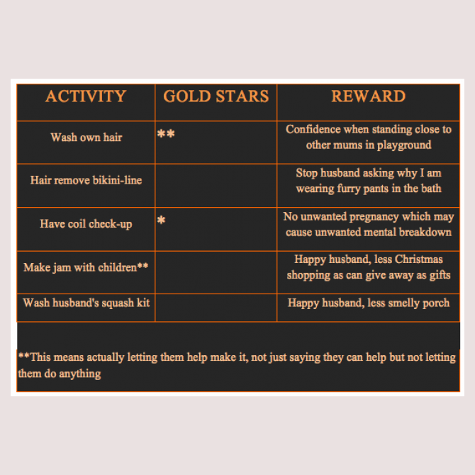 erickawaller's Reward Chart