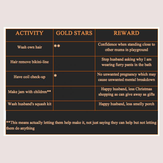 erickawaller's Reward Chart
