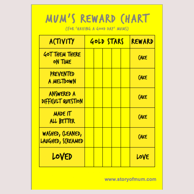 Pippa's Reward Chart