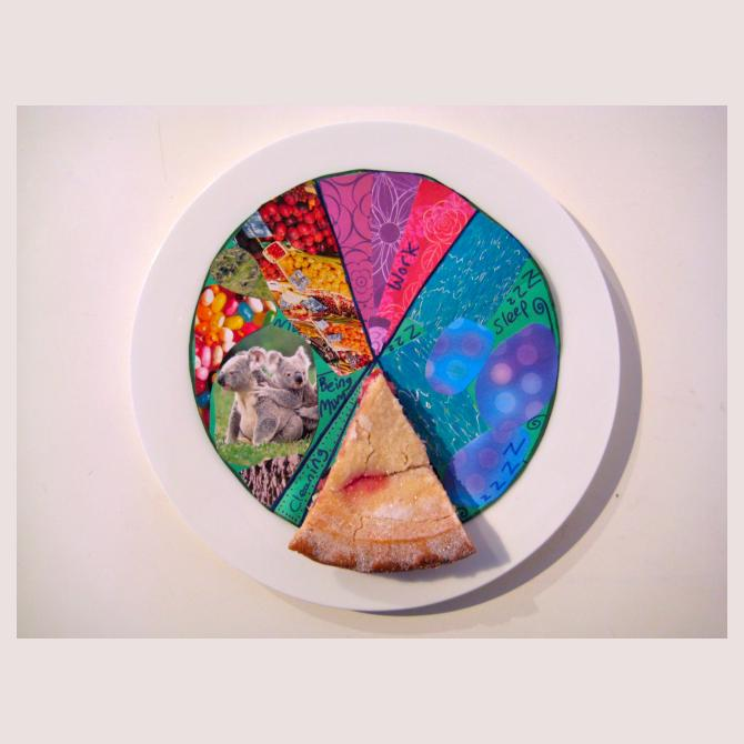 naomi's Pie Chart