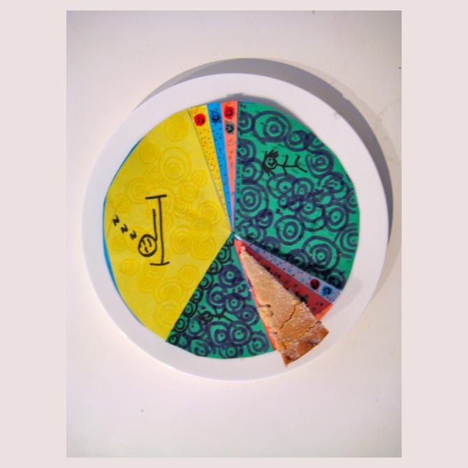 joby's Pie Chart