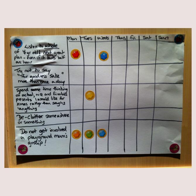 Onestopbugshop's Reward Chart