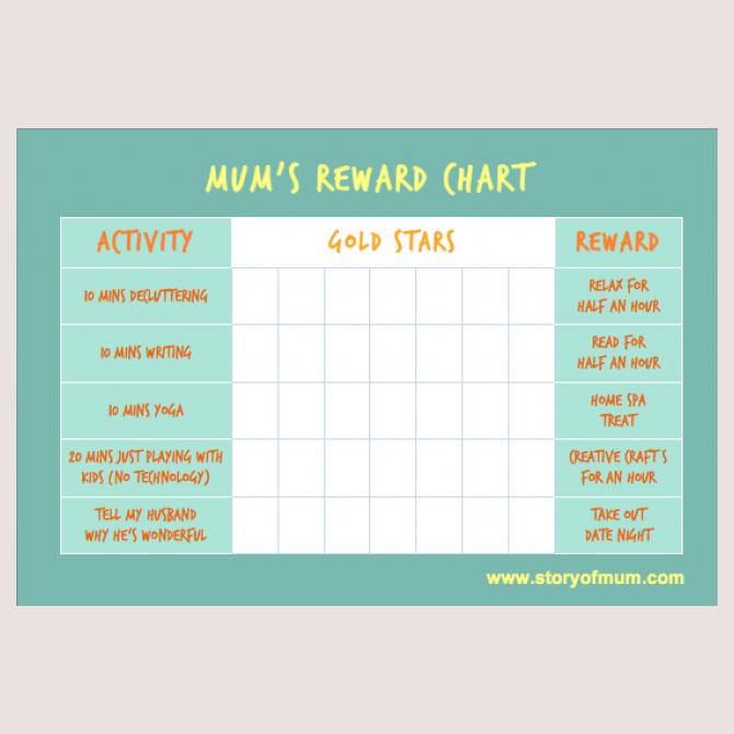 Pippa's Reward Chart