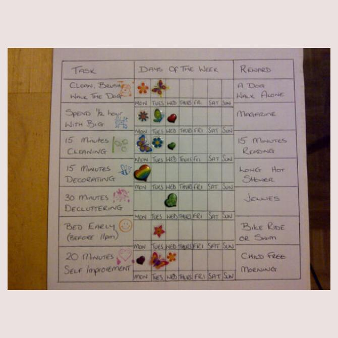 Kat Sighs's Reward Chart