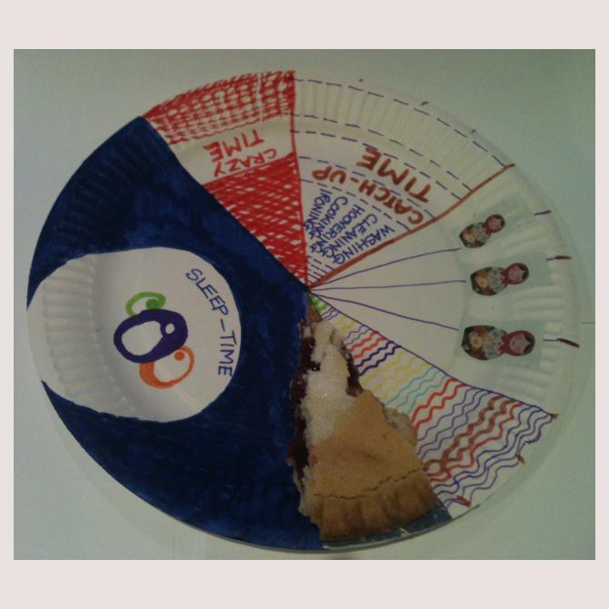 VictoriaM's Pie Chart